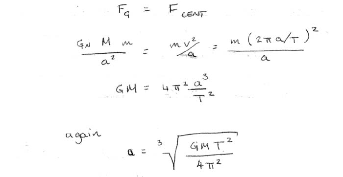 Formulas for computing how close a geosynchronous orbit has to be to the planet's surface